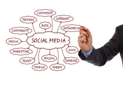 Plan de comunicación en Social Media- Bacaam